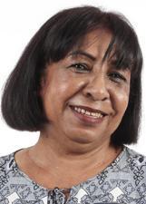 Candidato Maria Emília 22218