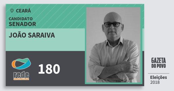 Santinho João Saraiva 180 (REDE) Senador | Ceará | Eleições 2018