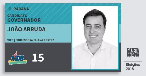 Santinho João Arruda 15 (MDB) Governador | Paraná | Eleições 2018