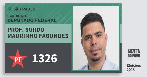Resultado de imagem para Prof. Surdo Maurinho Fagundes (PT)