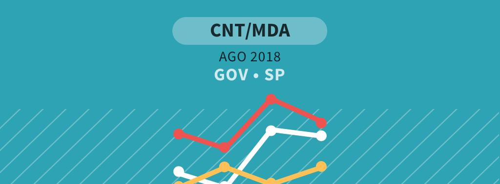 Dória e Skaf estão empatados na disputa pelo Governo de São Paulo, aponta pesquisa CNT/MDA