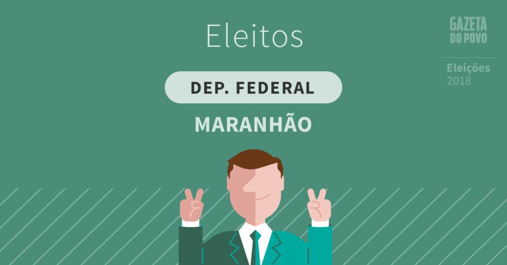 Resultado da eleição para deputado federal no Maranhão