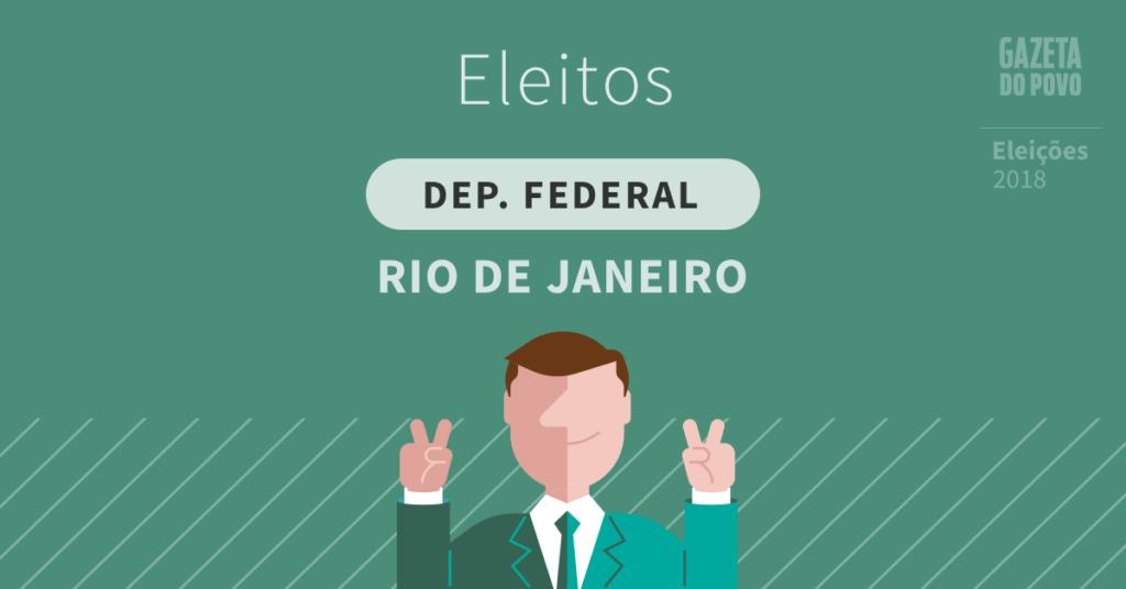 Resultado da eleição para deputado federal no Rio de Janeiro