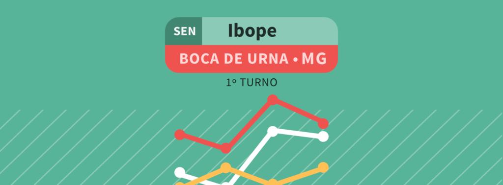 Boca de Urna: Carlos Viana lidera disputa para o Senado de MG