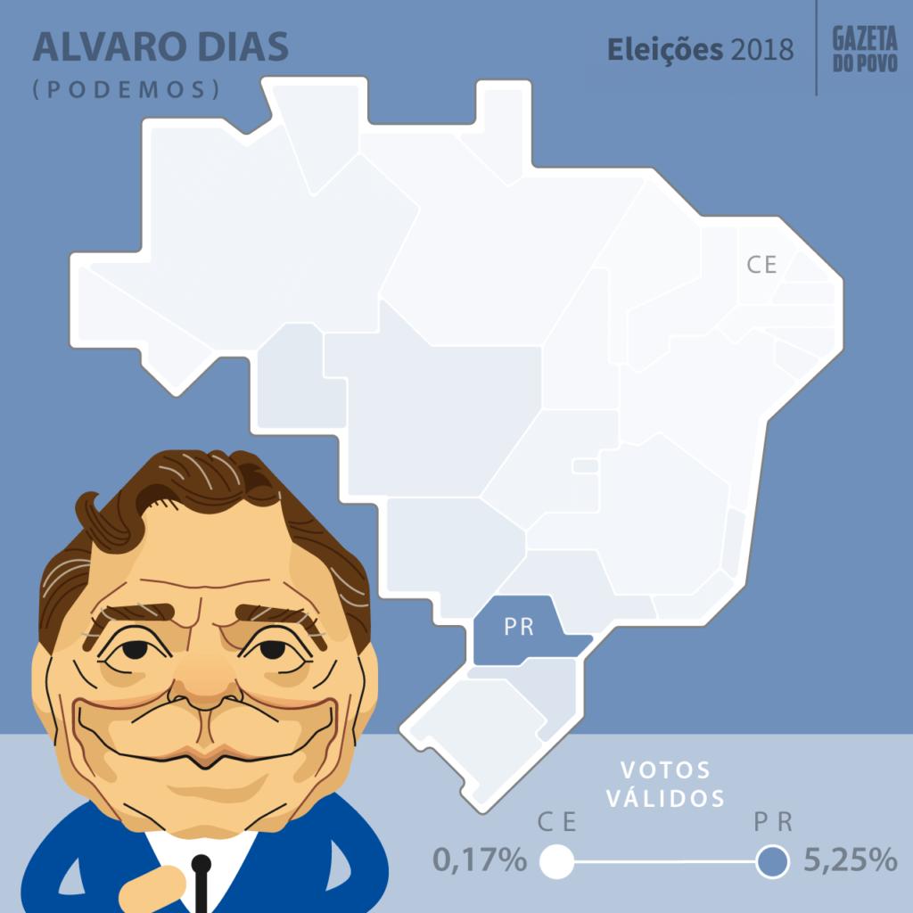 Mapa eleitoral: Presidente por estados | PR | Resultados | Eleições 2018 | Alvaro Dias (PODE)