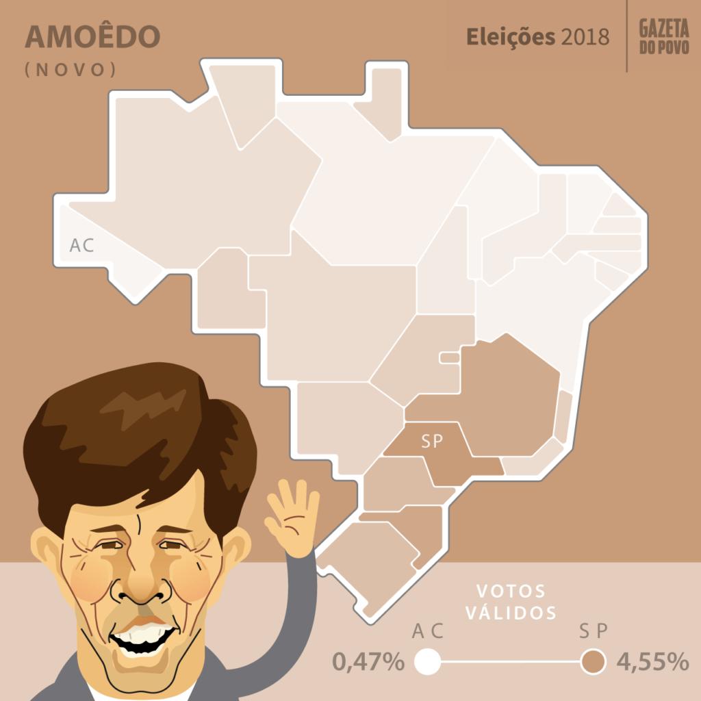 Mapa eleitoral: Presidente por estados | PR | Resultados | Eleições 2018 | João Amoedo (Novo)