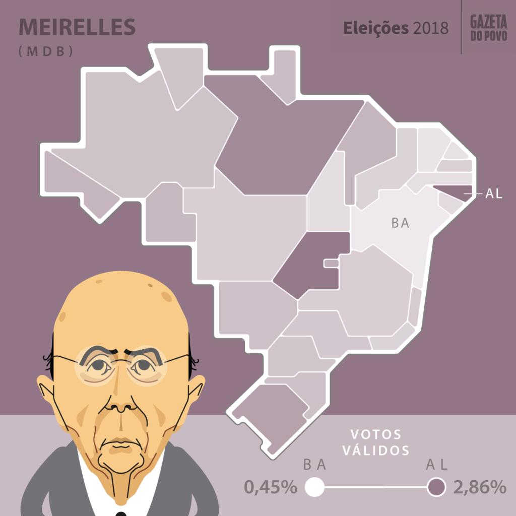 Mapa eleitoral: Presidente por estados | PR | Resultados | Eleições 2018 | Henrique Meirelles (MDB)