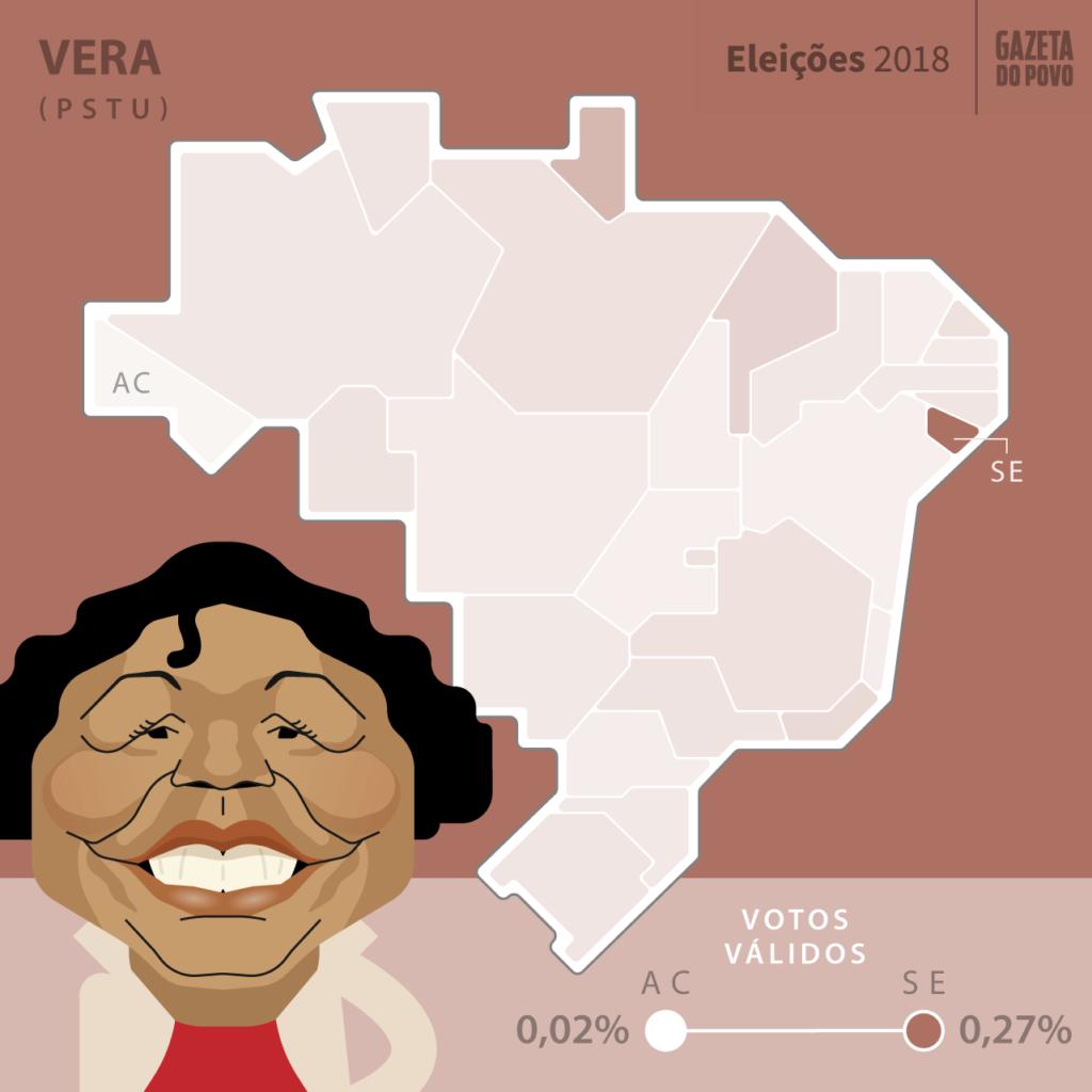 Mapa eleitoral: Presidente por estados | PR | Resultados | Eleições 2018 | Vera (PSTU)