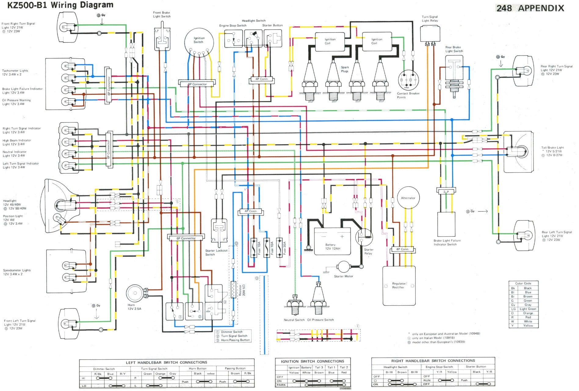 rb248kawKz500B1 some kz 400 500 550 wire diagrams kz550 wiring diagram at edmiracle.co