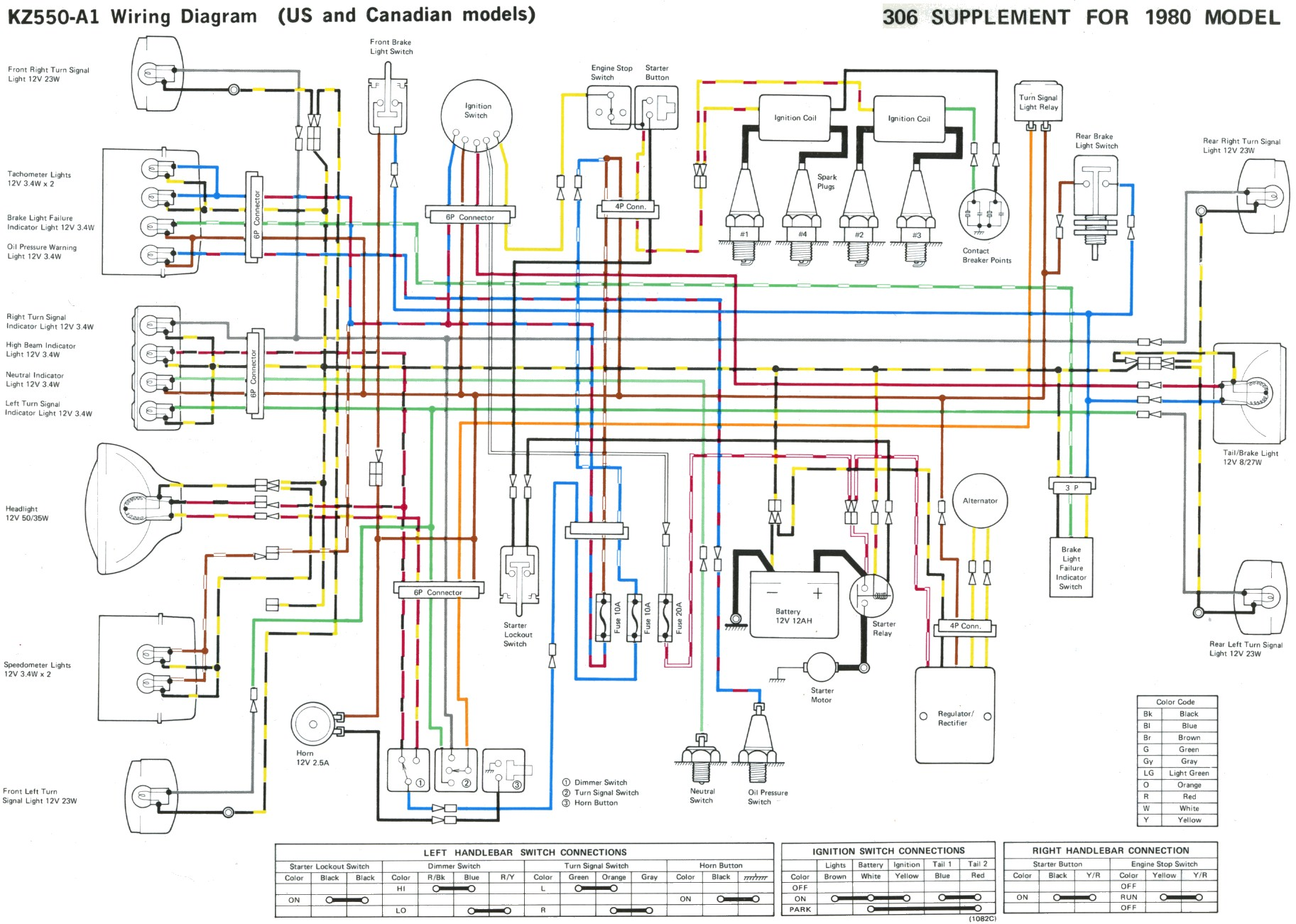 rb306kawKz550A1_UsCan some kz 400 500 550 wire diagrams kz550 wiring diagram at edmiracle.co