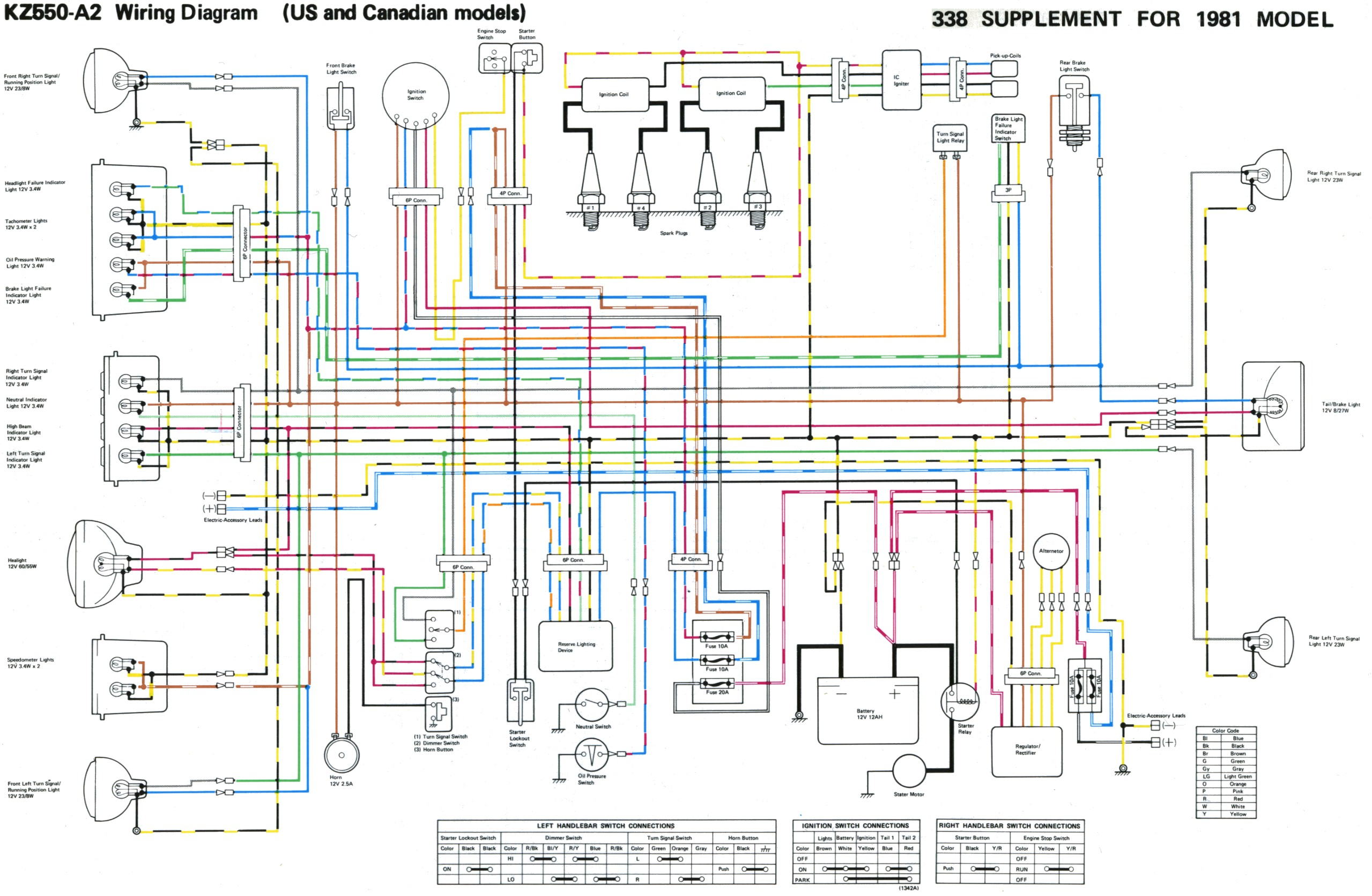 rb338kawKz550A2_UsCan some kz 400 500 550 wire diagrams kz550 wiring diagram at edmiracle.co