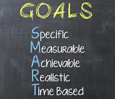 How to set and measure goals for your business