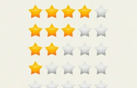 Do people consider your customer reviews to be reliable?