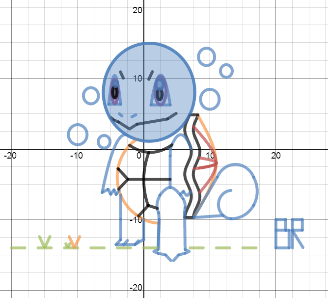 Graphing Calculator Equation Art. Graph Art In Desmos