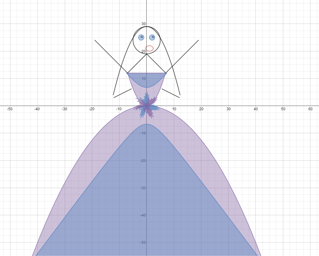 conic sections project Explore thousands of free applications across science, mathematics, engineering, technology, business, art, finance, social sciences, and more.