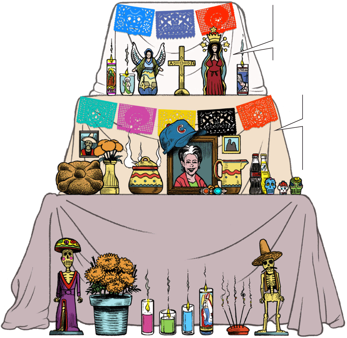 Anatomy of a Day of the Dead altar (in English and Spanish