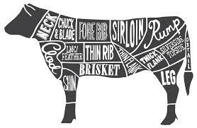 Custom Cut Beef by the Side