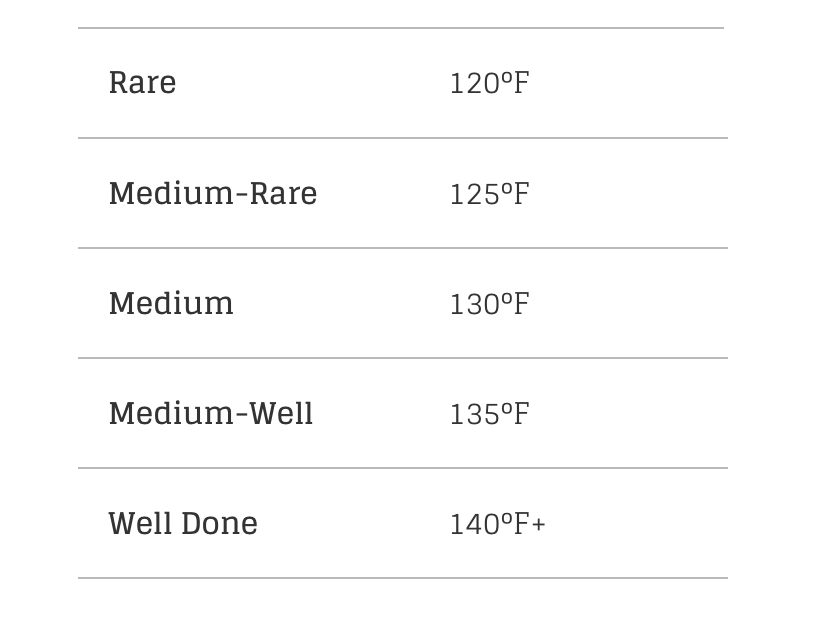 grass-fed-beef-cooking-temp.png