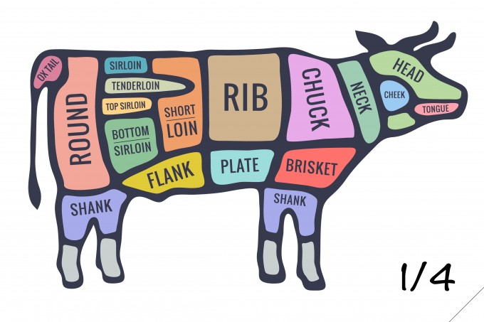 Quarter Beef