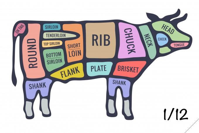 Twelfth Beef