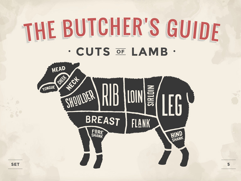 Lamb by the Whole