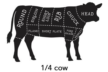 Split Side Package - 1/4 cow