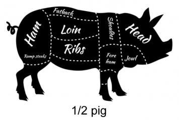 Pasture Raised Pork - 1/2 Pig