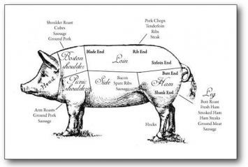Whole Berkshire Pork