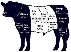 Beef Half Share