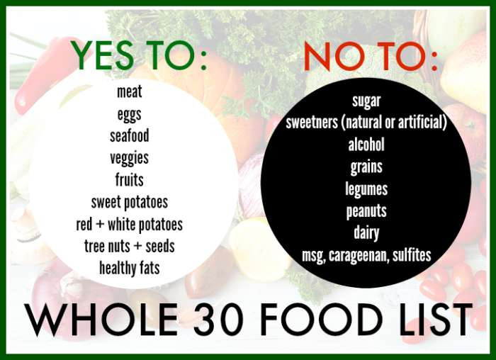 Whole-30-Food-List.jpg