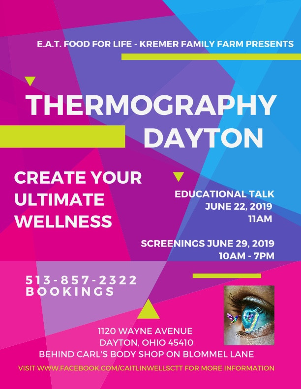 Thermography Class