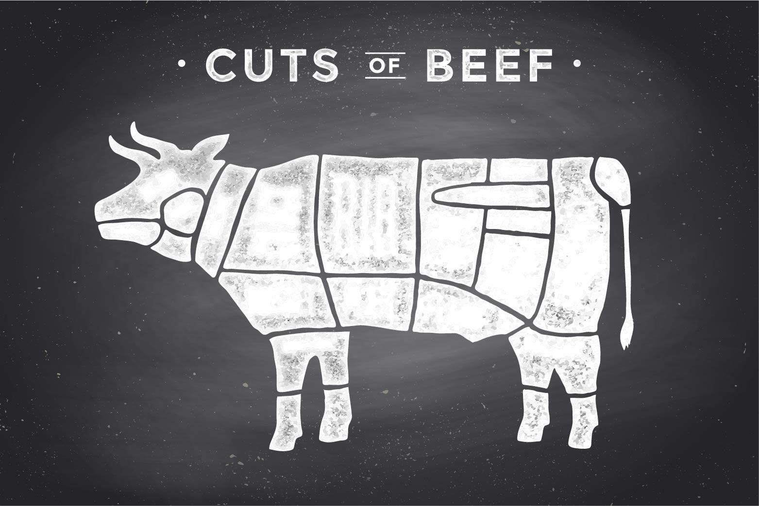 Bulk Beef Pre-order