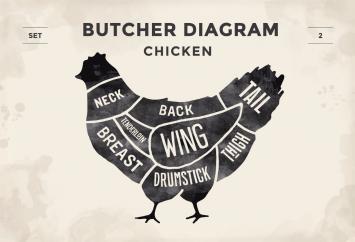 Whole Chicken CSA Option 1