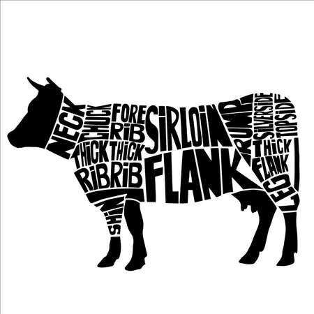Beef 1/2 - Custom Cut