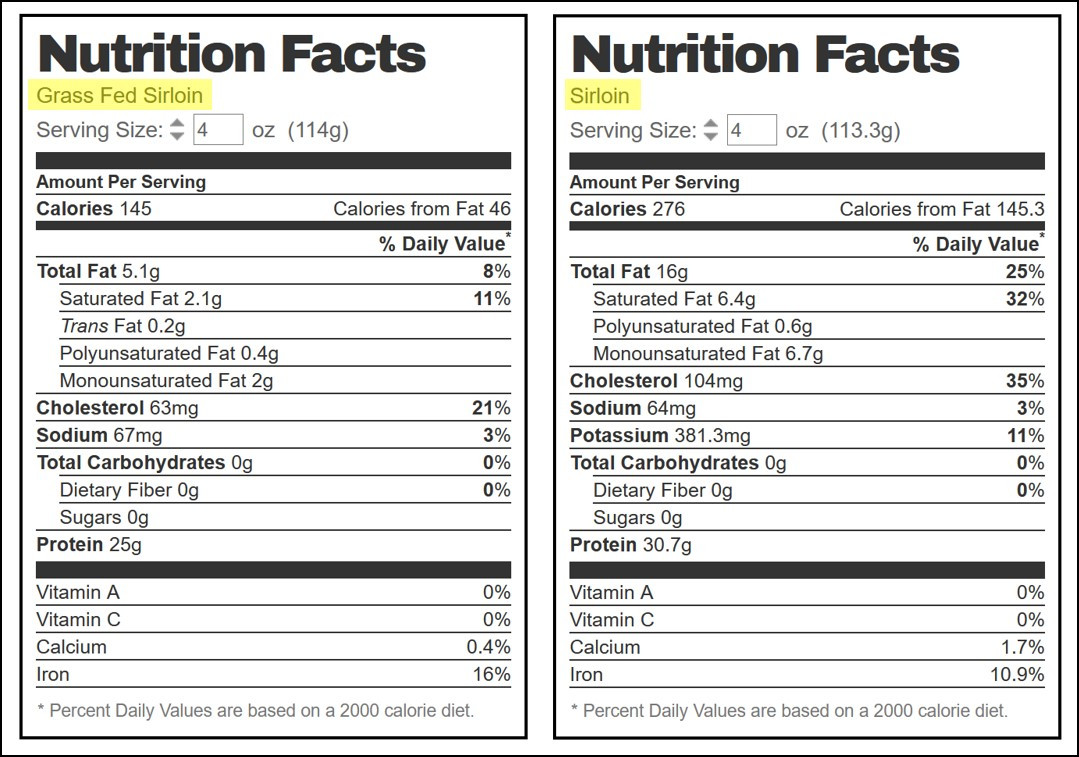 nutritional-facts-comparison.jpg