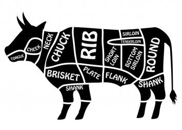 1/8 Beef Smart Box