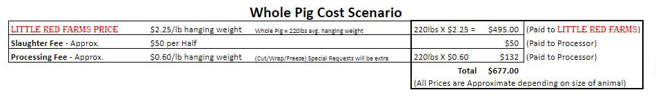 whole-pig-cost.JPG