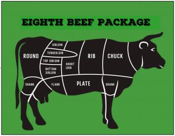 Beef - Eighth Beef Package (40lbs)
