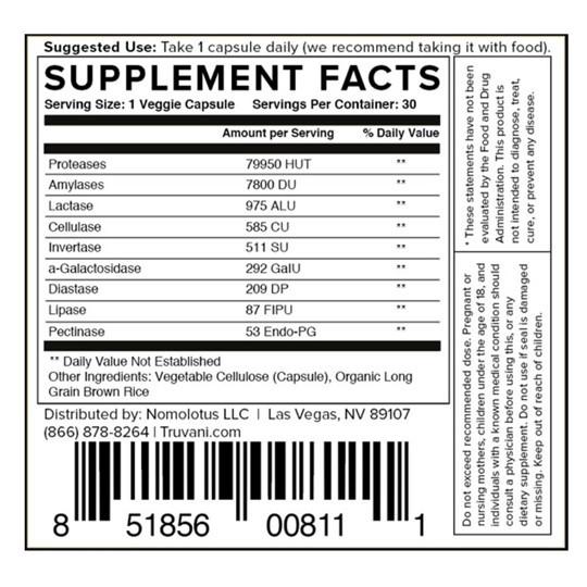 Digestive-Enzyme-Ingredients.jpg