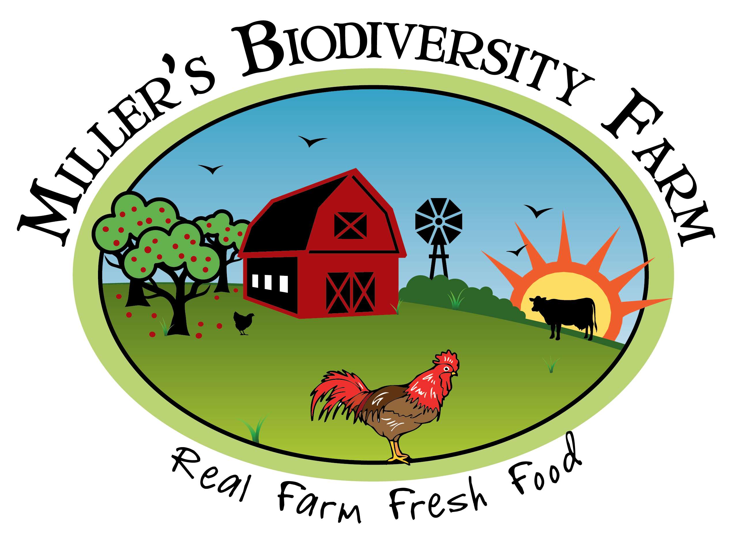 Miller's Biodiversity Farm Logo