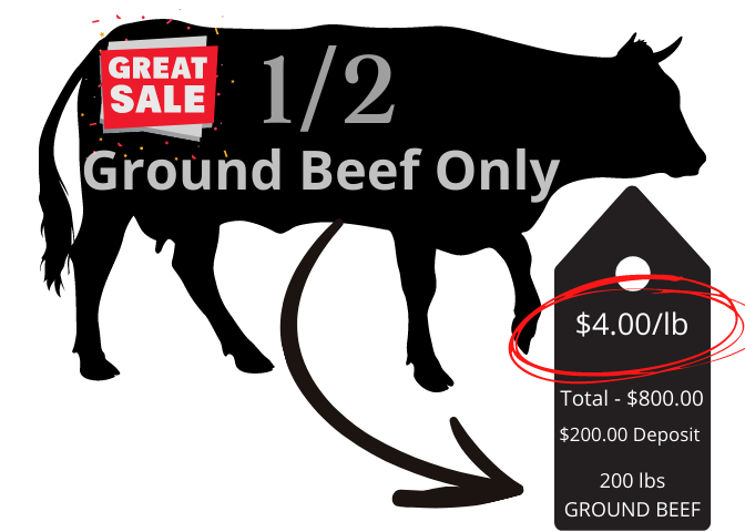 All Ground Bulk Special - 200lbs - Limited Time Only
