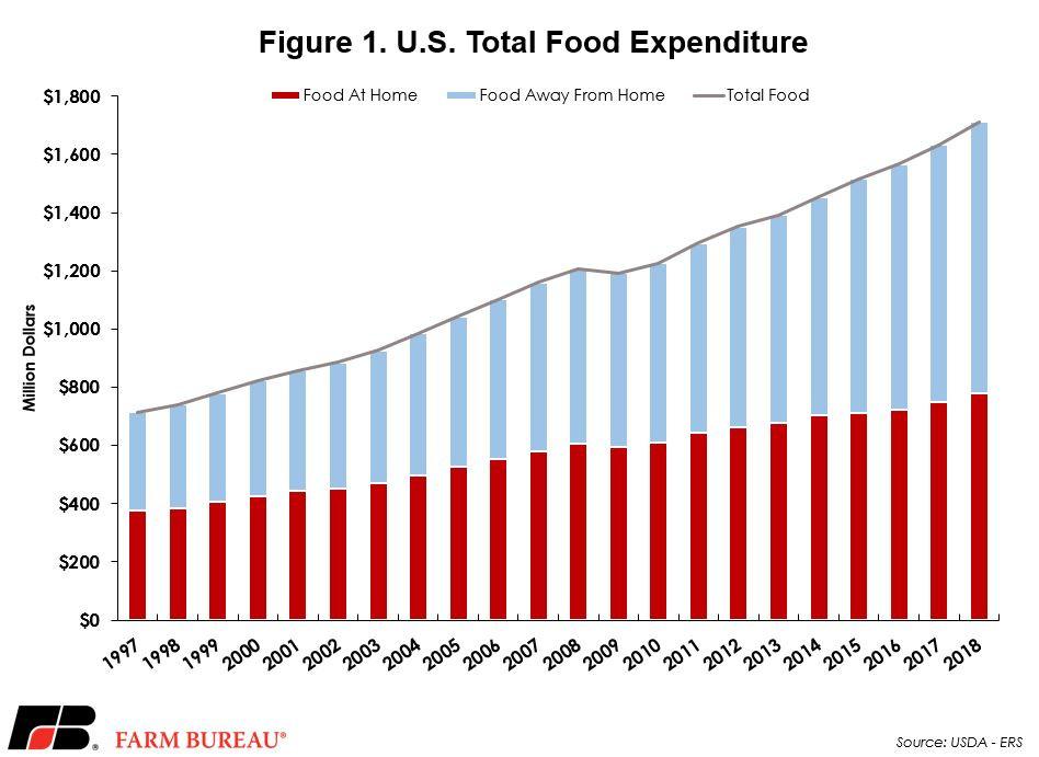 FoodExp_Fig1.jpg