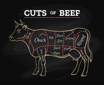 Custom Half - Beef