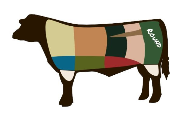 An illustration highlighting the round primal region of the beef cow.
