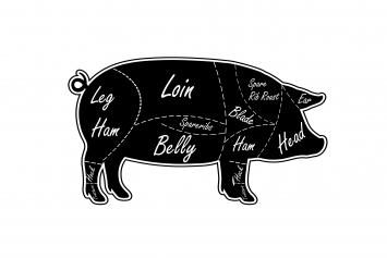 Deposit - Whole Pig