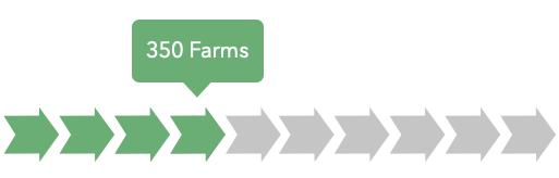 big-vision-farms-2020.png