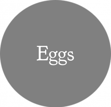 Free Eggs for a Friend