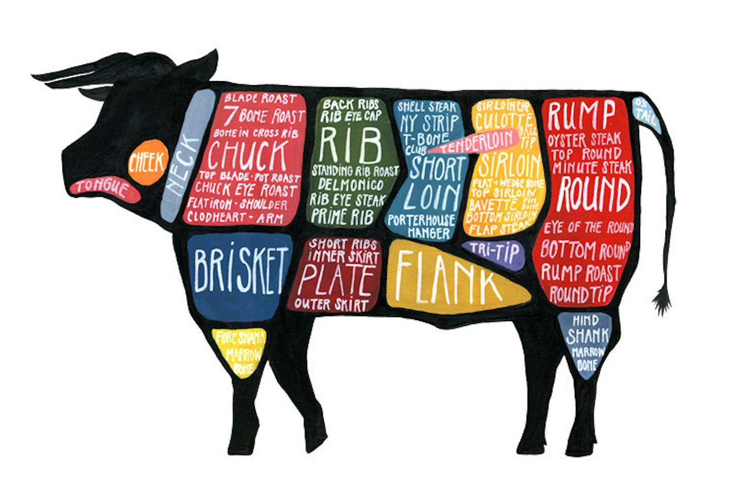 Quarter Cow