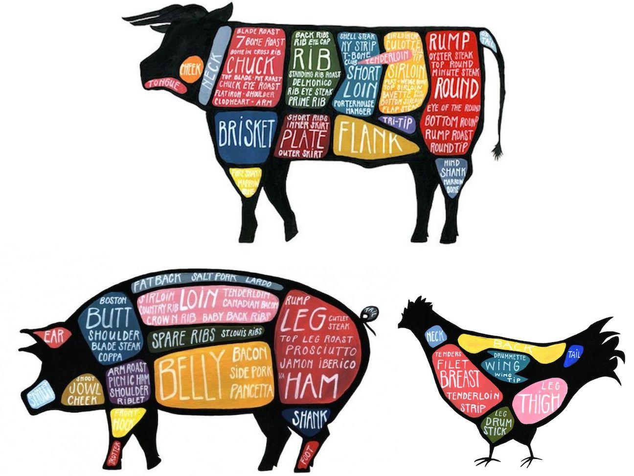 Farm Gift Cards