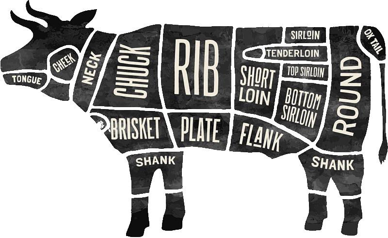 Beef-Cuts2.jpg
